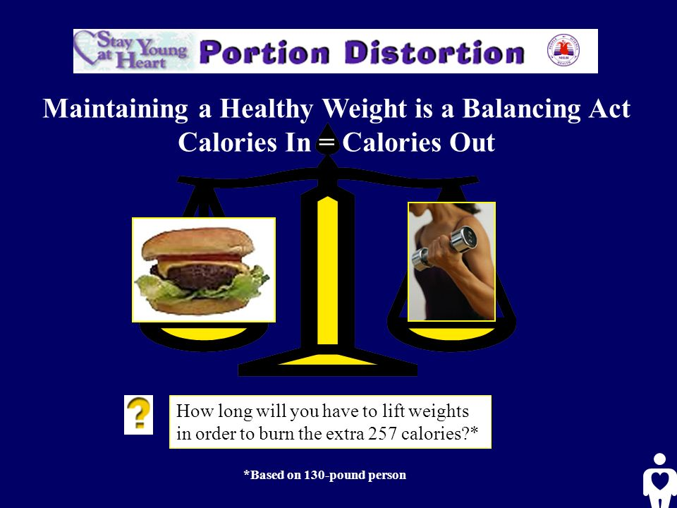 Maintaining a Healthy Weight is a Balancing Act Calories In = Calories Out How long will you have to lift weights in order to burn the extra 257 calories?* *Based on 130-pound person