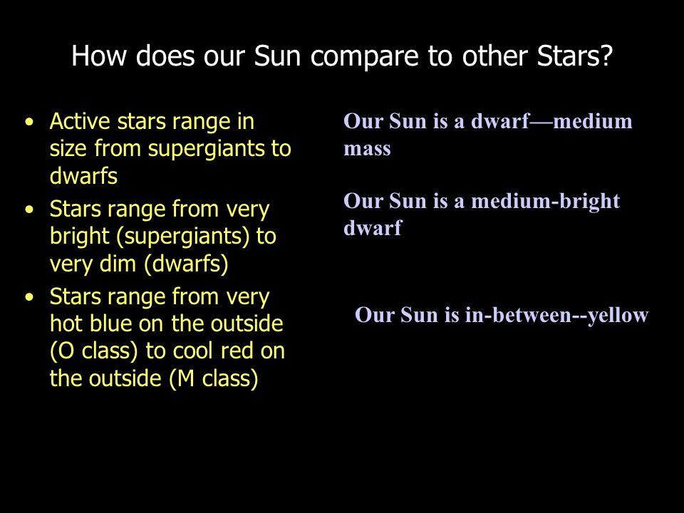 So is our Sun an average star.