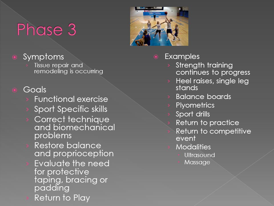 Symptoms Tissue repair and remodeling is occurring Goals Functional exercise Sport Specific skills Correct technique and biomechanical problems Restore balance and proprioception Evaluate the need for protective taping, bracing or padding Return to Play Examples Strength training continues to progress Heel raises, single leg stands Balance boards Plyometrics Sport drills Return to practice Return to competitive event Modalities Ultrasound Massage