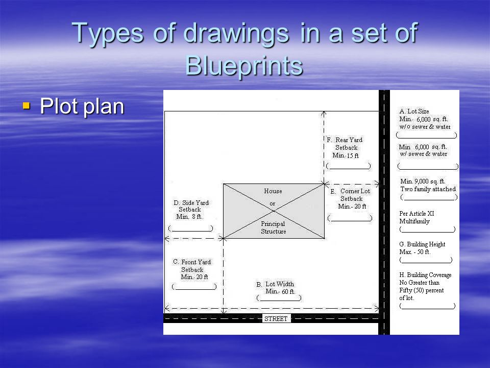 Types of drawings in a set of Blueprints Plot plan Plot plan