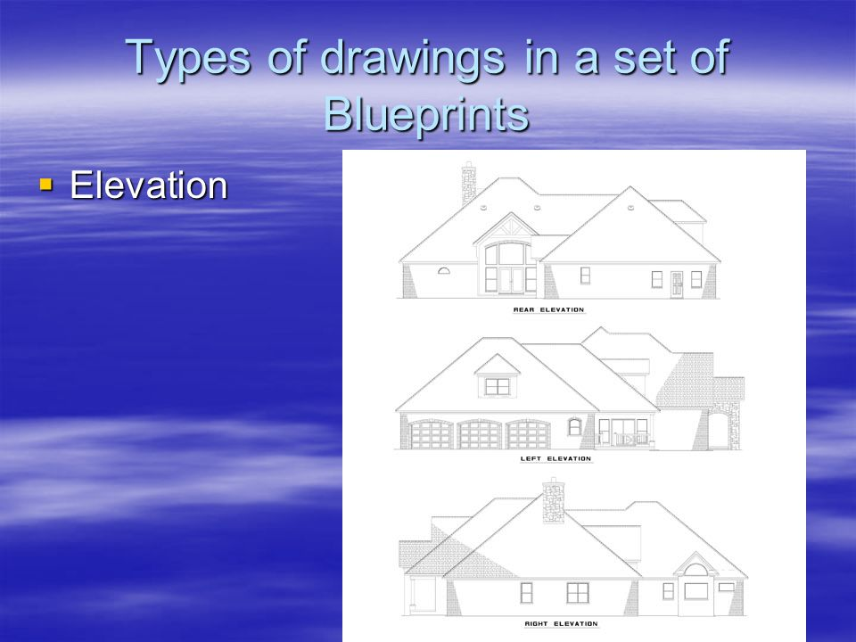 Types of drawings in a set of Blueprints Elevation Elevation