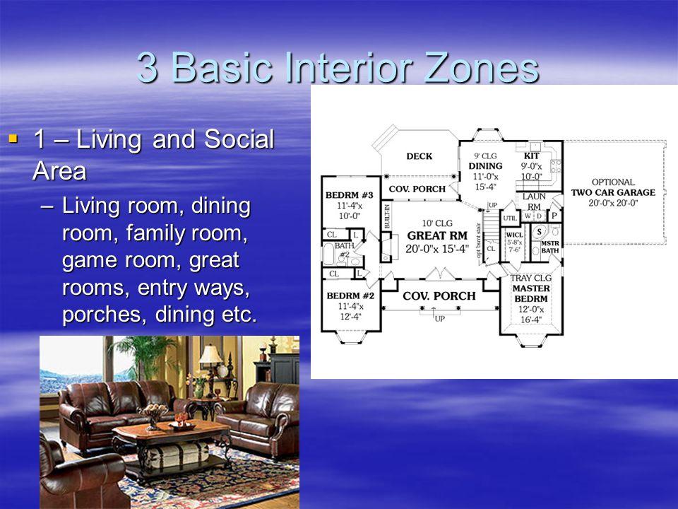 Types of drawings in a set of Blueprints Floor plan Floor plan
