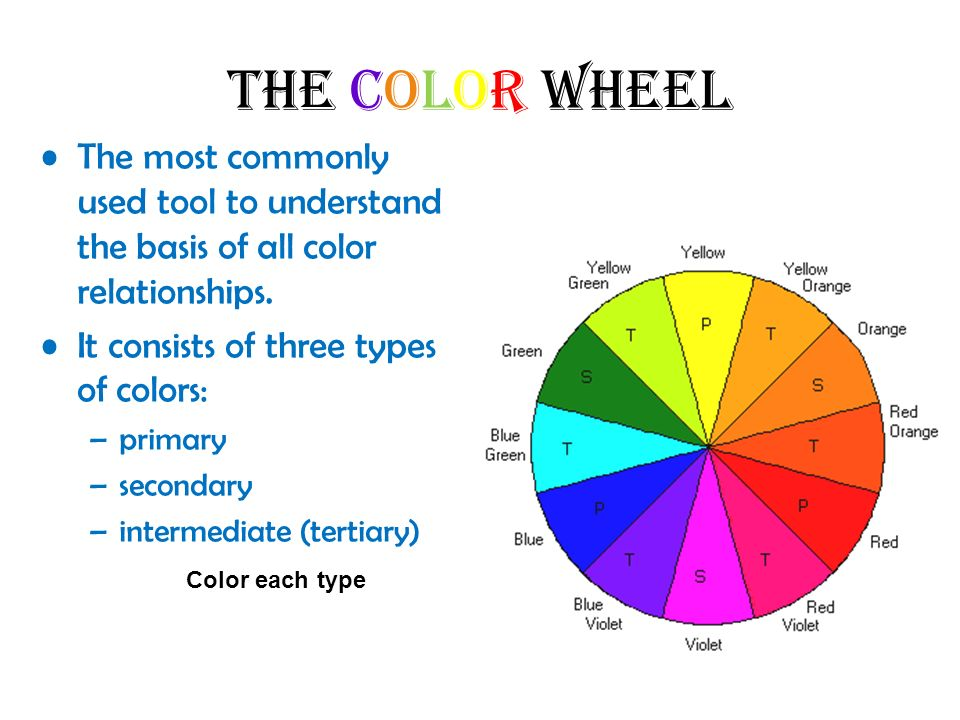 THE COLOR WHEEL The most commonly used tool to understand the basis of all color relationships. It consists of three types of colors: –primary –second