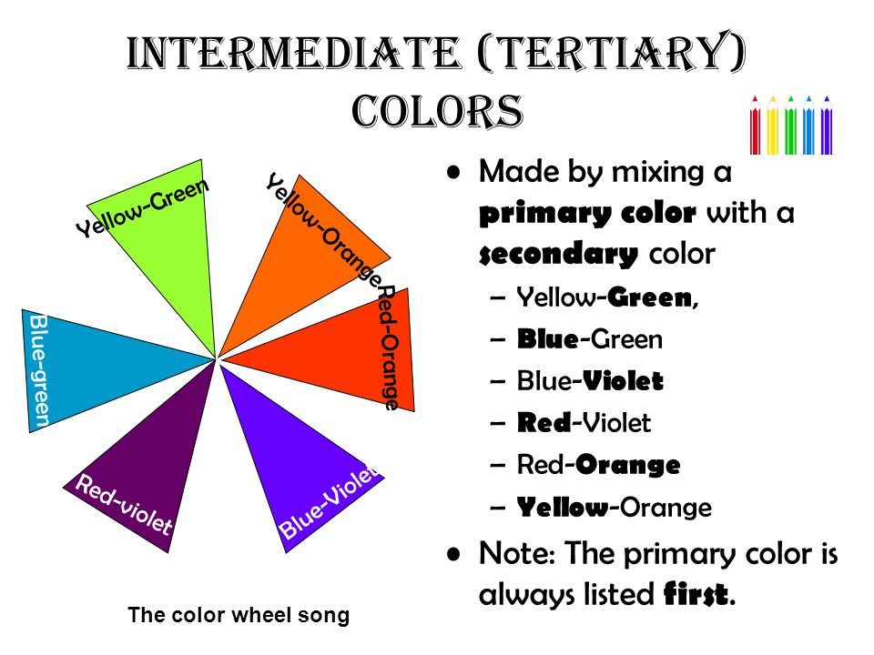 INTERMEDIATE (TERTIARY) COLORS Made by mixing a primary color with a secondary color –Yellow- Green, – Blue -Green –Blue- Violet – Red -Violet –Red- O