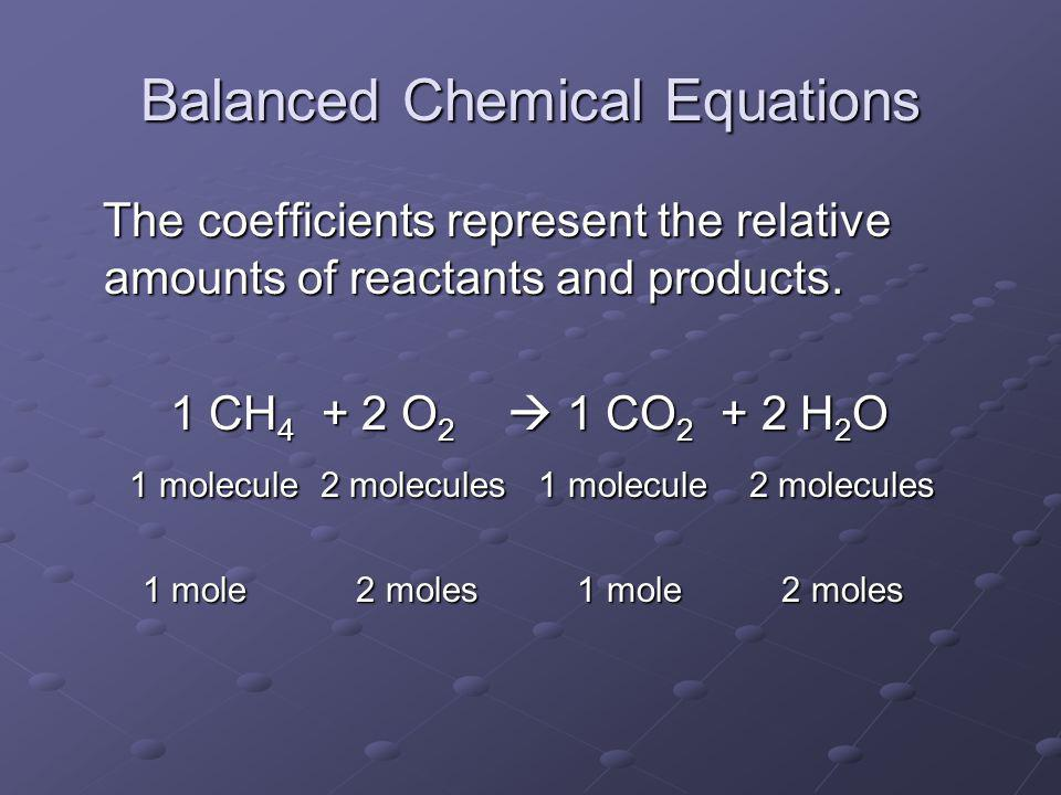 Balanced Chemical Equations The coefficients represent the relative amounts of reactants and products. The coefficients represent the relative amounts