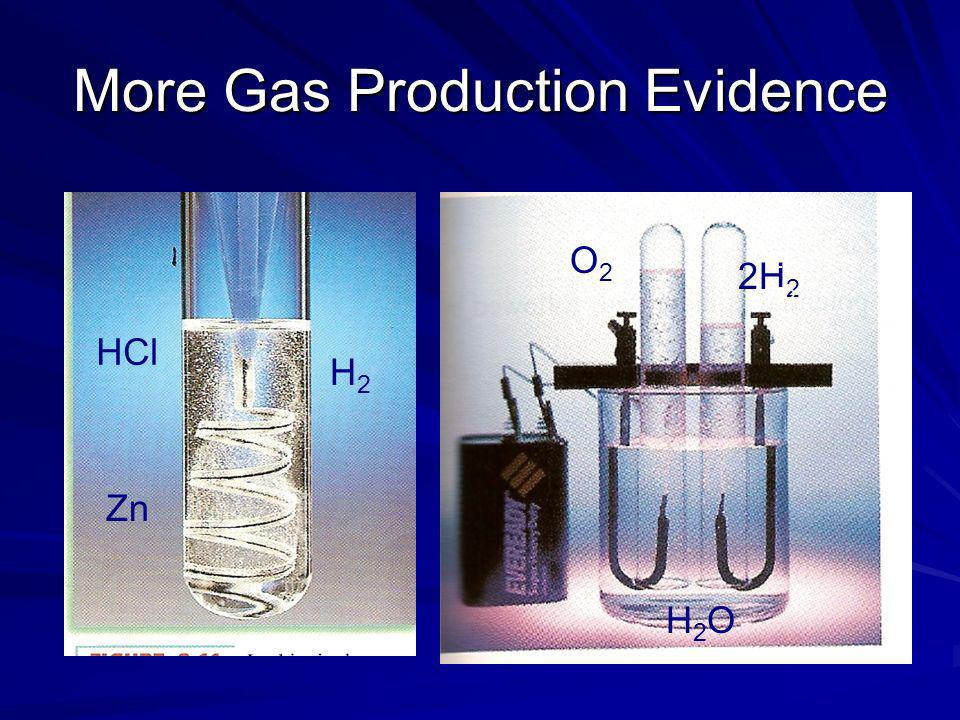 More Gas Production Evidence O2O2 2H 2 O2O2 O2O2 2H22H2 H2OH2O Zn H2H2 HCl