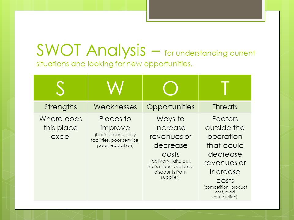 SWOT Analysis – for understanding current situations and looking for new opportunities. SWOT StrengthsWeaknessesOpportunitiesThreats Where does this p