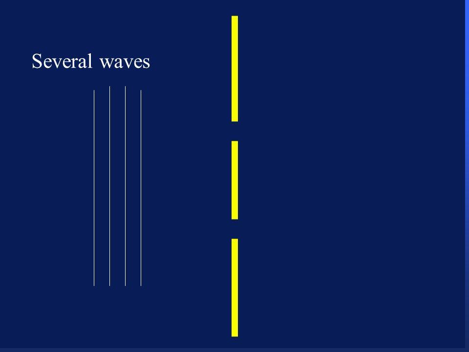 21 Several waves