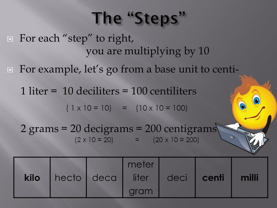 For each step to right, you are multiplying by 10 For example, lets go from a base unit to centi- 1 liter = 10 deciliters = 100 centiliters 2 grams =