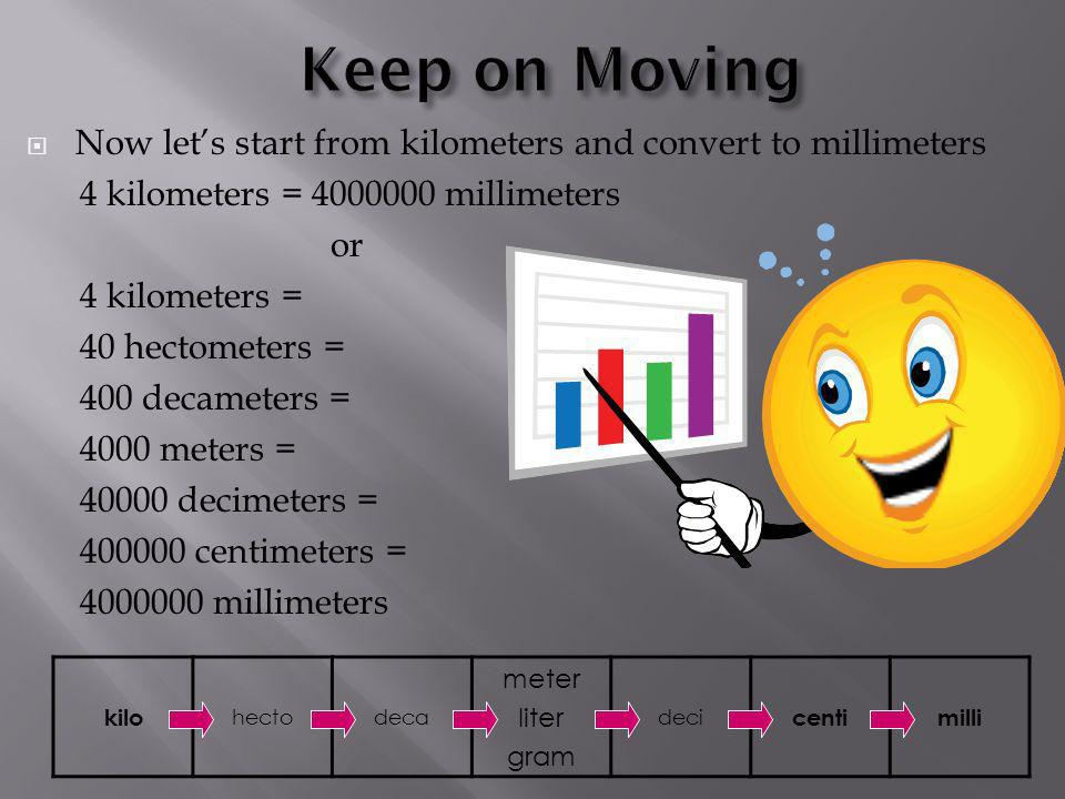 Now lets start from kilometers and convert to millimeters 4 kilometers = 4000000 millimeters or 4 kilometers = 40 hectometers = 400 decameters = 4000