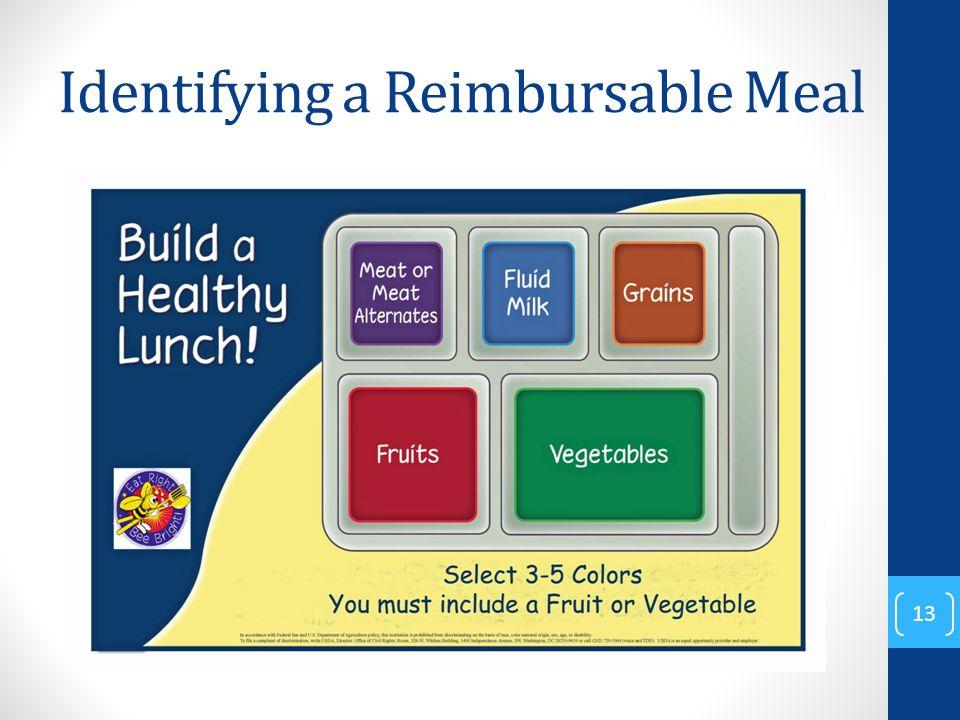 Identifying a Reimbursable Meal 13
