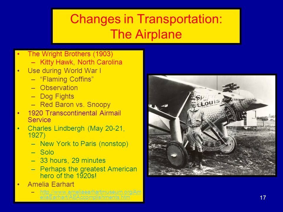 Changes in Transportation: The Airplane The Wright Brothers (1903) –Kitty Hawk, North Carolina Use during World War I –Flaming Coffins –Observation –D