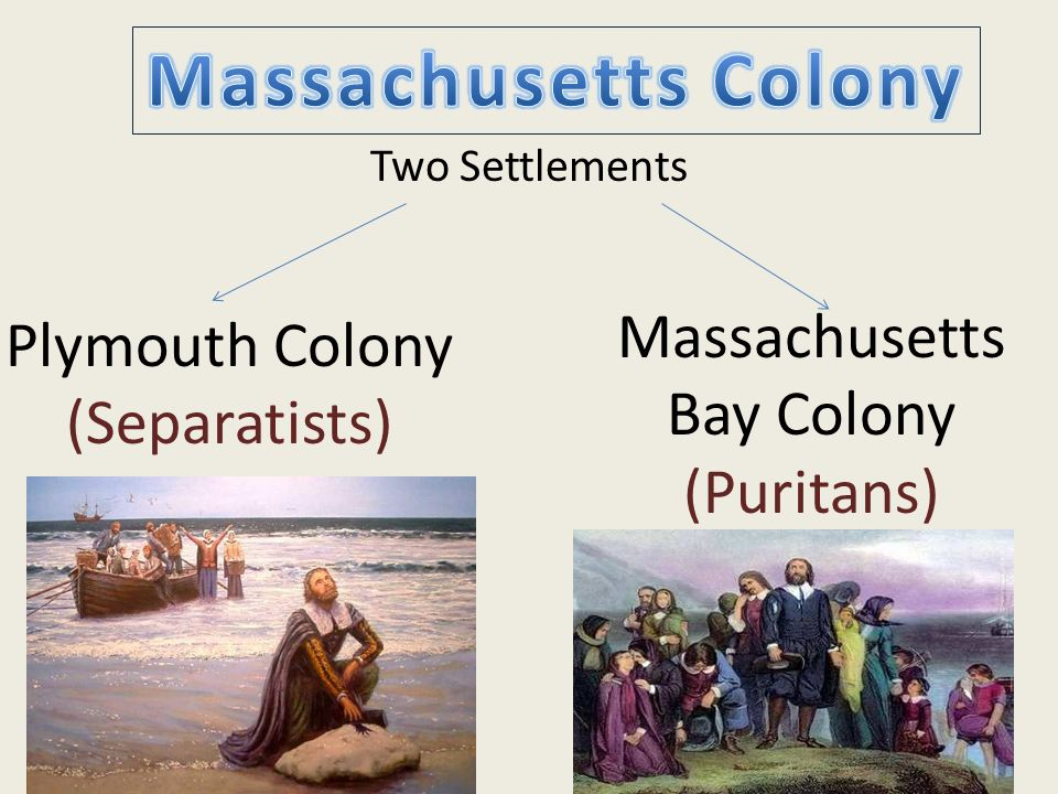 Two Settlements Massachusetts Bay Colony (Puritans) Plymouth Colony (Separatists)