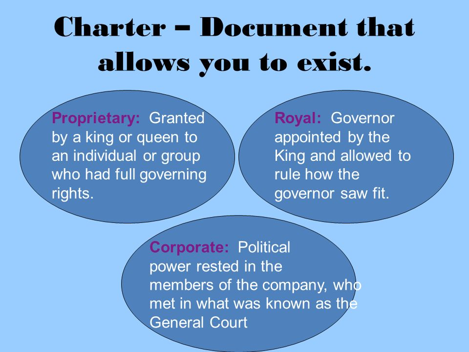 Proprietary: Granted by a king or queen to an individual or group who had full governing rights. Royal: Governor appointed by the King and allowed to