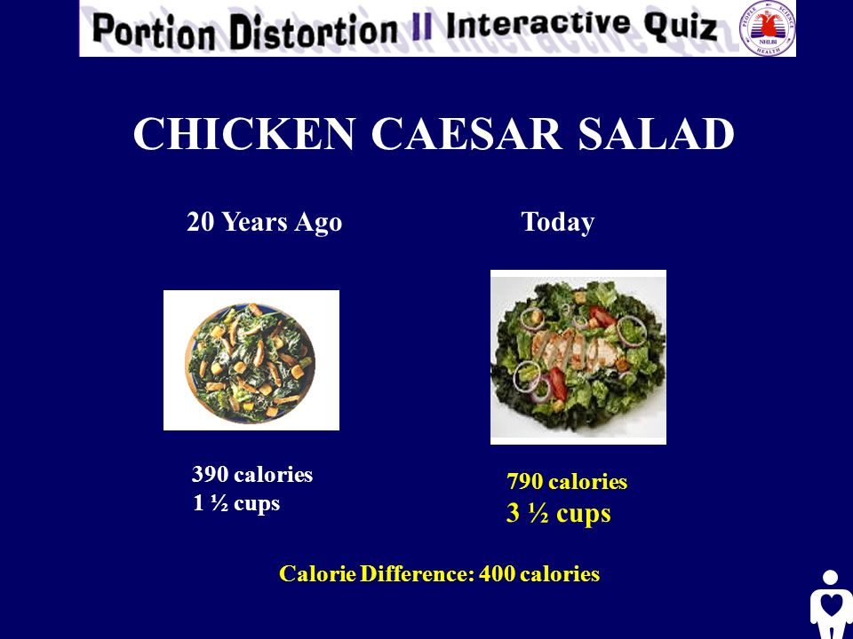 CHICKEN CAESAR SALAD 20 Years AgoToday 390 calories 1 ½ cups 790 calories 3 ½ cups Calorie Difference: 400 calories