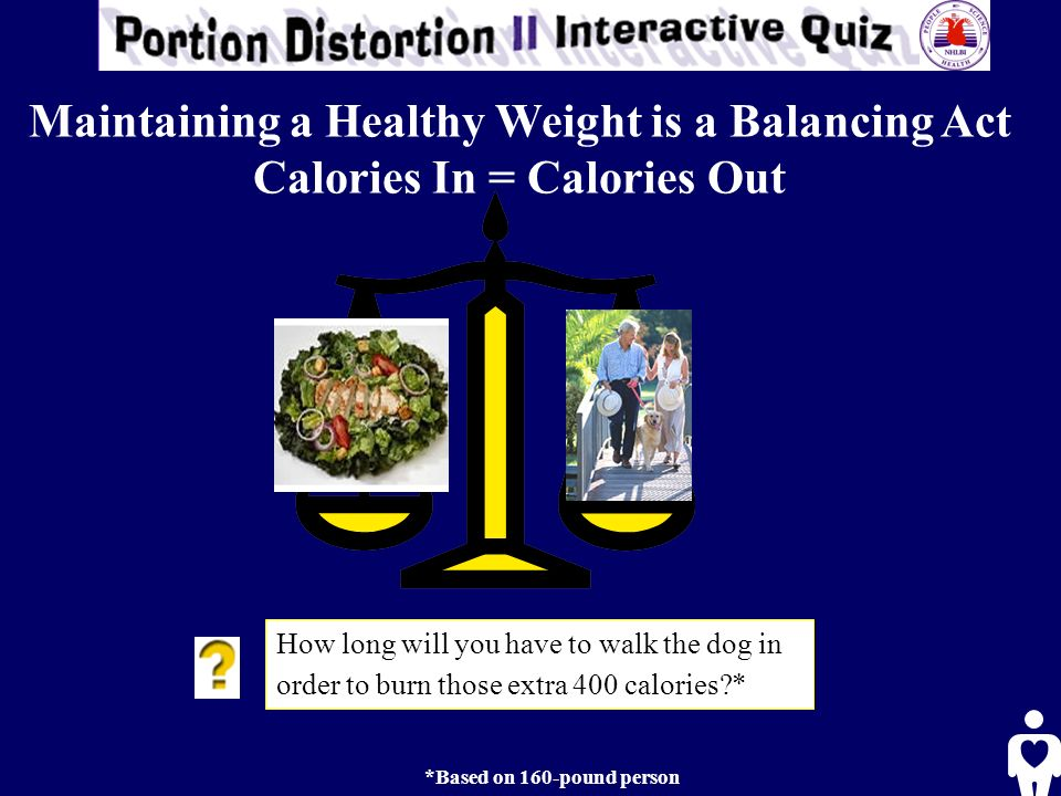 How long will you have to walk the dog in order to burn those extra 400 calories * *Based on 160-pound person Maintaining a Healthy Weight is a Balancing Act Calories In = Calories Out