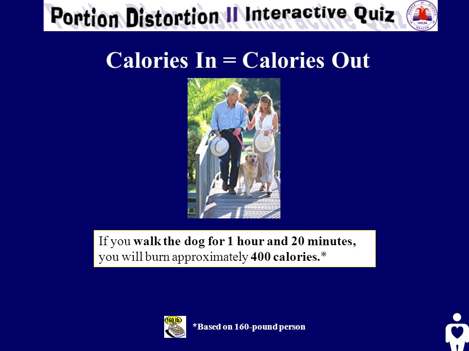 If you walk the dog for 1 hour and 20 minutes, you will burn approximately 400 calories.* *Based on 160-pound person Calories In = Calories Out