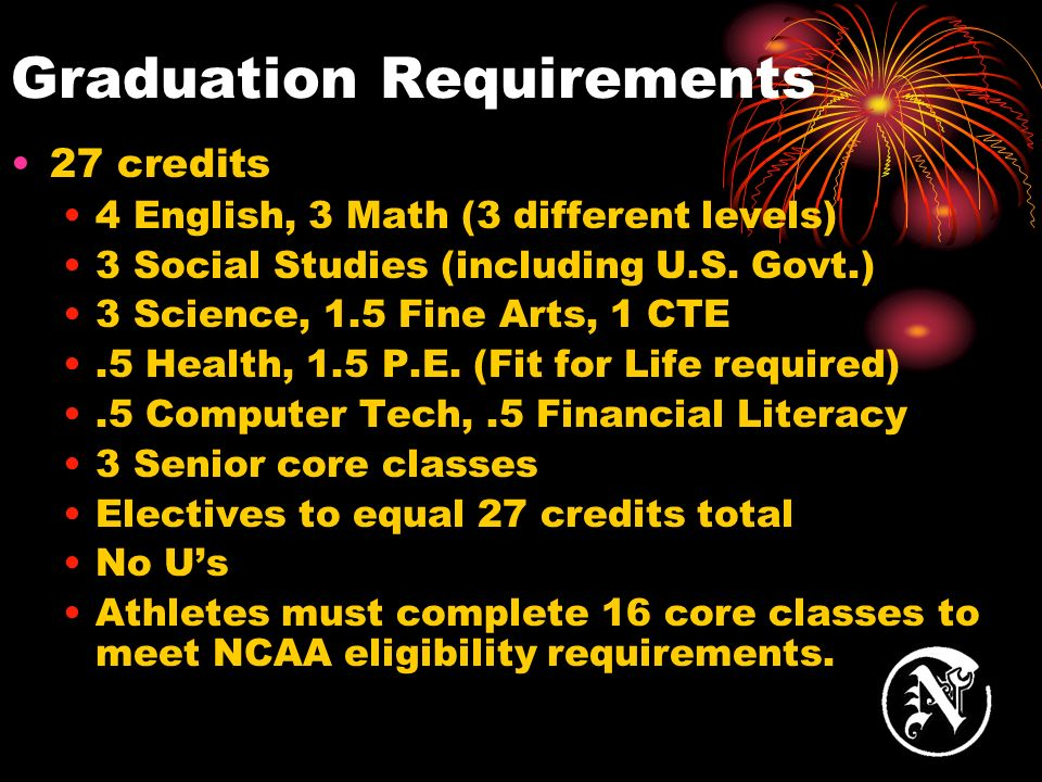 Graduation Requirements 27 credits 4 English, 3 Math (3 different levels) 3 Social Studies (including U.S. Govt.) 3 Science, 1.5 Fine Arts, 1 CTE.5 He