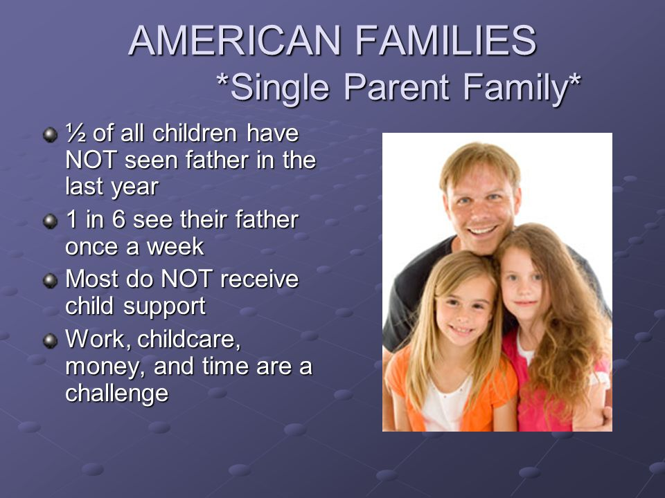 AMERICAN FAMILIES *Single Parent Family* ½ of all children have NOT seen father in the last year 1 in 6 see their father once a week Most do NOT recei