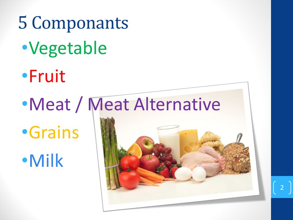 5 Componants 2 Vegetable Fruit Meat / Meat Alternative Grains Milk