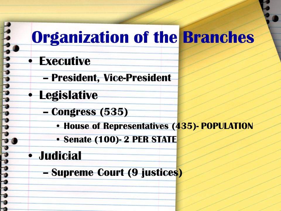 Organization of Constitution 1.Preamble 1.List goals of the gov t 2. We the People… 2.Seven Articles 1.Divides gov t power 2.Created three branches: E