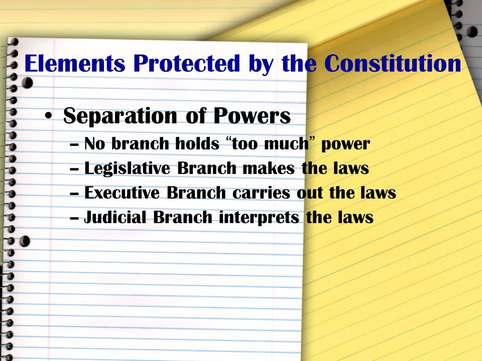 Elements Protected by the Constitution Popular Sovereignty: the ability for a country to control its own affairs Representative Democracy: people elec