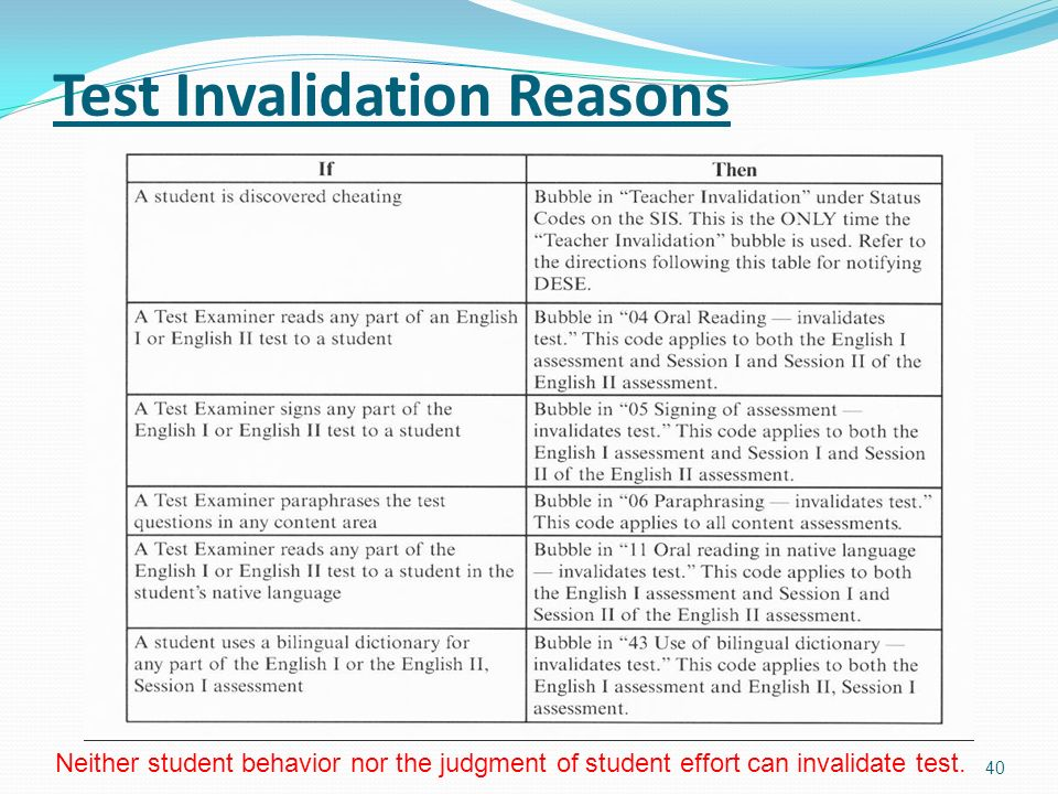 Test Invalidation Reasons 40 Neither student behavior nor the judgment of student effort can invalidate test.