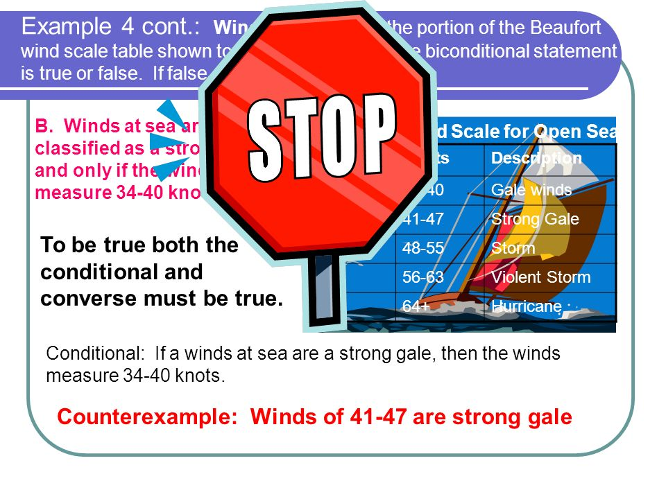 Example 4 cont.: Winds At Sea: Use the portion of the Beaufort wind scale table shown to determine whether the biconditional statement is true or fals