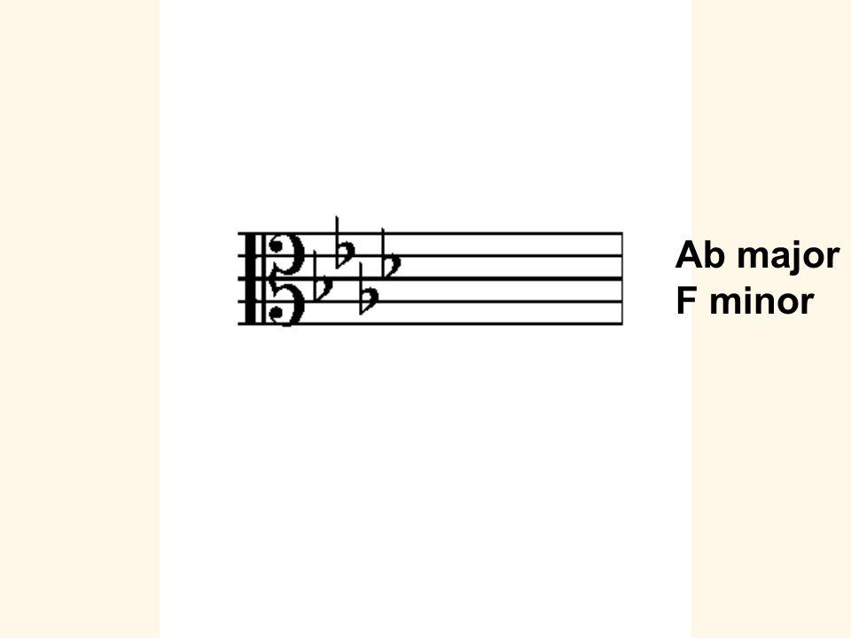 Ab major F minor