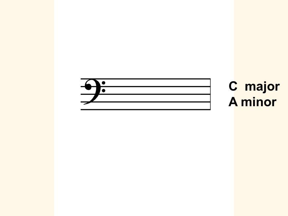 C major A minor