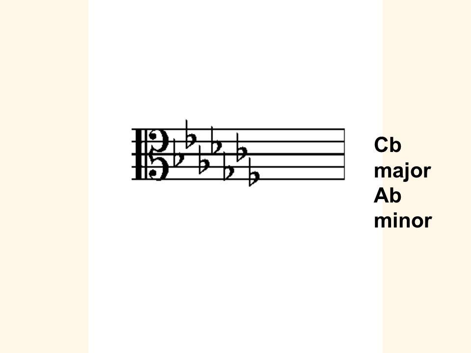 Cb major Ab minor