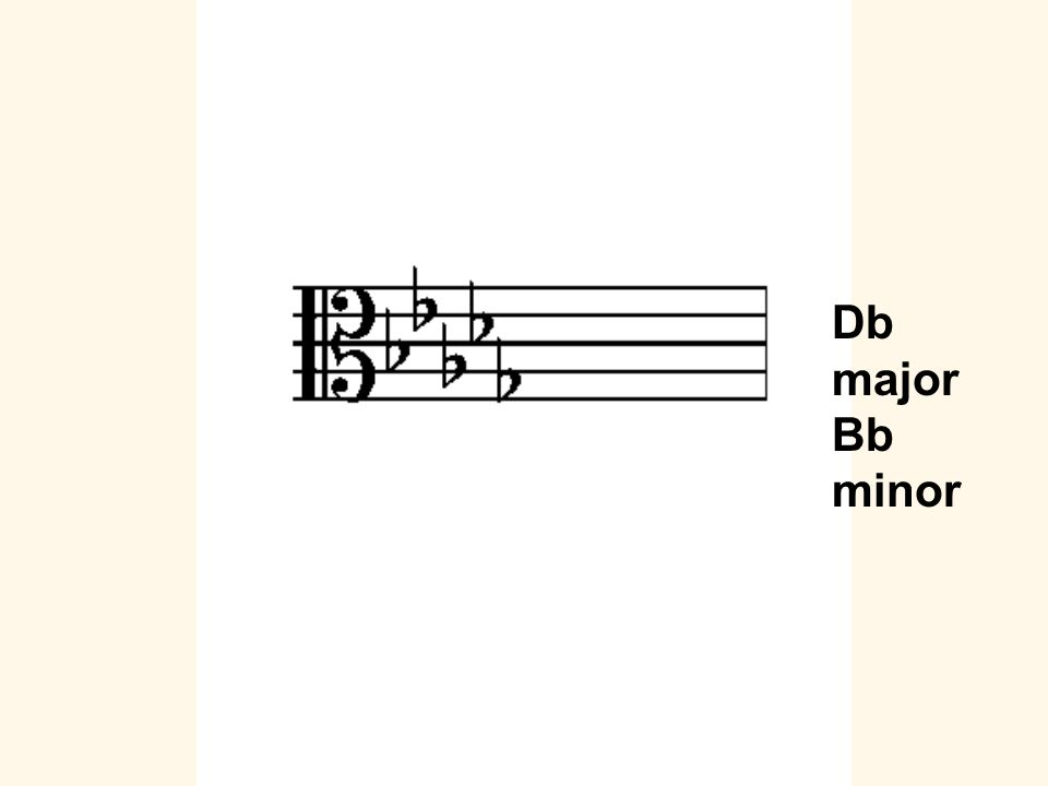 Db major Bb minor