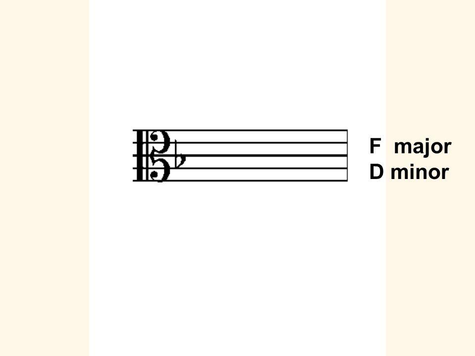 F major D minor