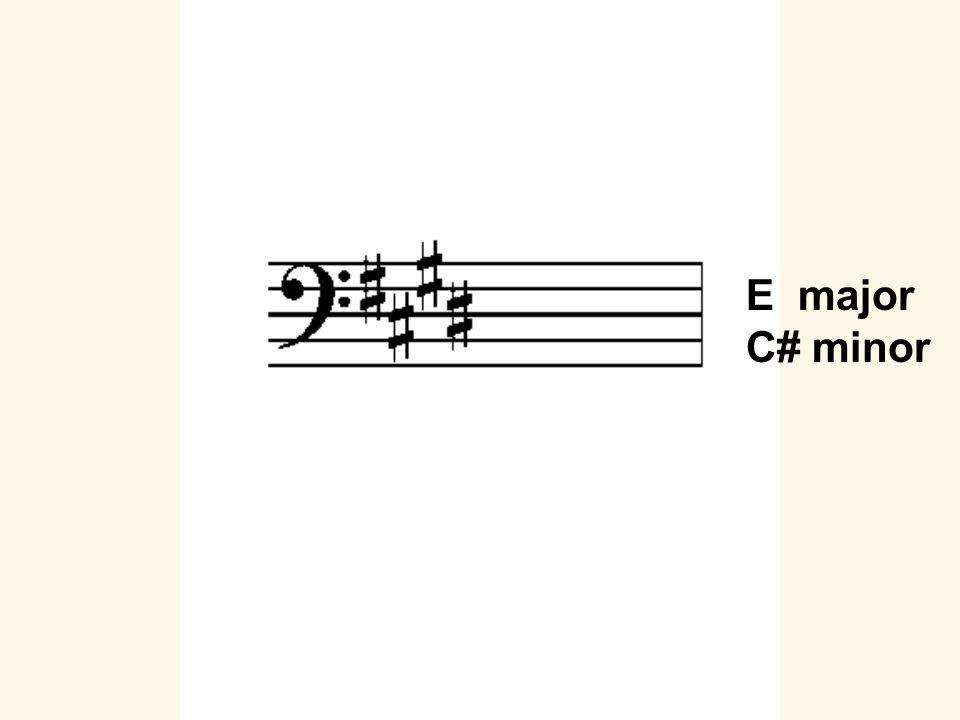E major C# minor