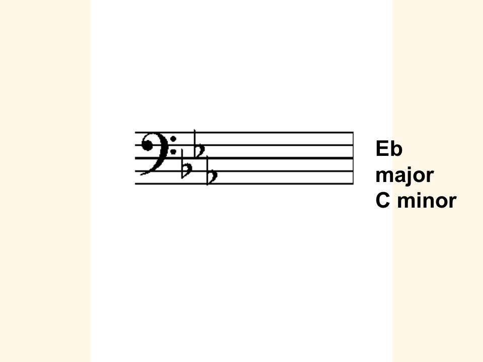 Eb major C minor