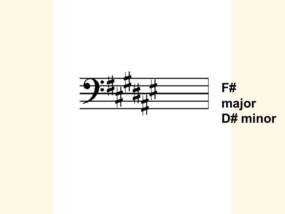 F# major D# minor