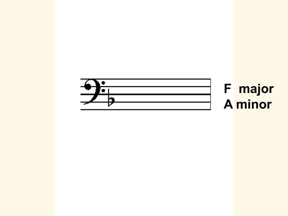 F major A minor