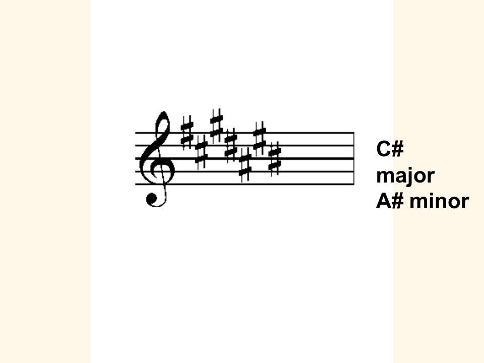 C# major A# minor