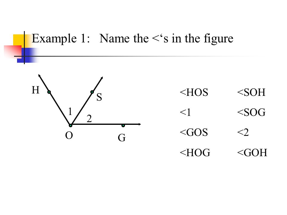 Example 1: Name the <s in the figure H O G S 1 2 <HOS<SOH <1<SOG <GOS<2 <HOG<GOH