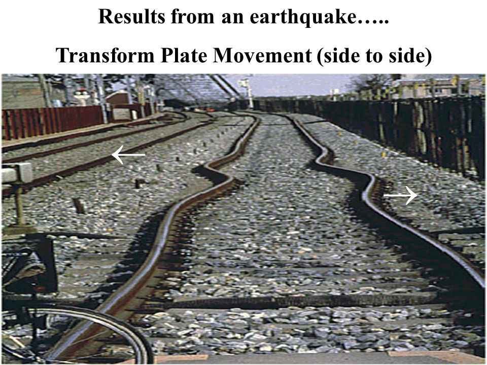 Results from an earthquake….. Transform Plate Movement (side to side)