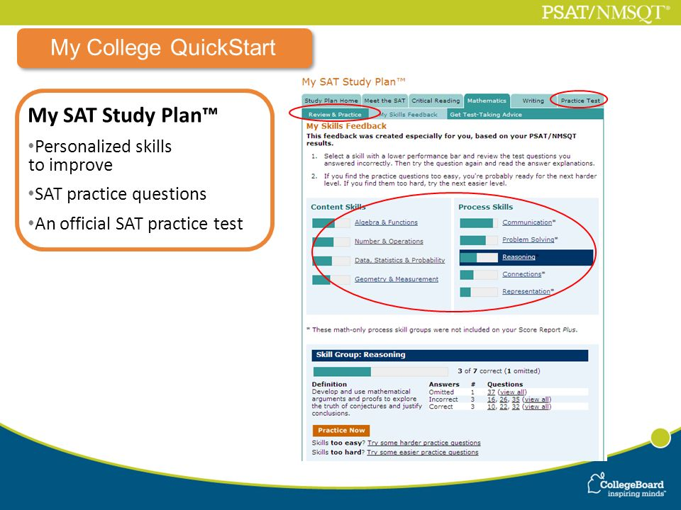 My College QuickStart My SAT Study Plan Personalized skills to improve SAT practice questions An official SAT practice test