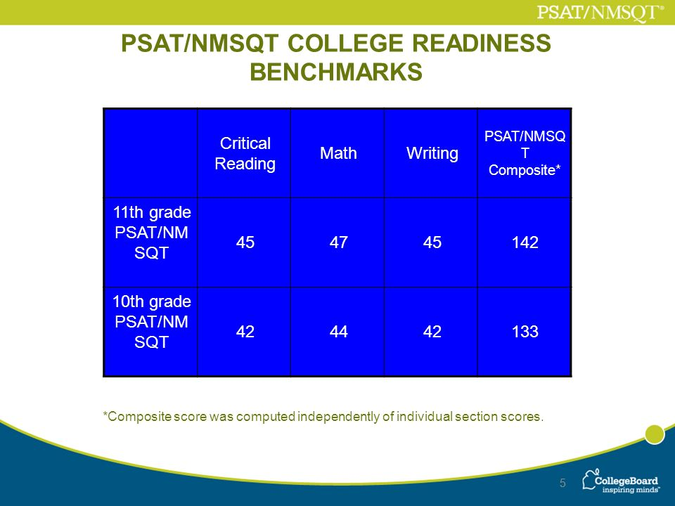 5 PSAT/NMSQT COLLEGE READINESS BENCHMARKS *Composite score was computed independently of individual section scores. 5 Critical Reading MathWriting PSA