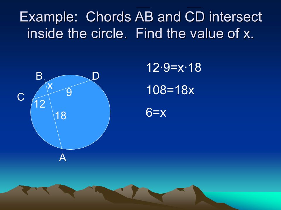 Example: Chords AB and CD intersect inside the circle. Find the value of x. C BD A 9 x 12 18 12·9=x·18 108=18x 6=x