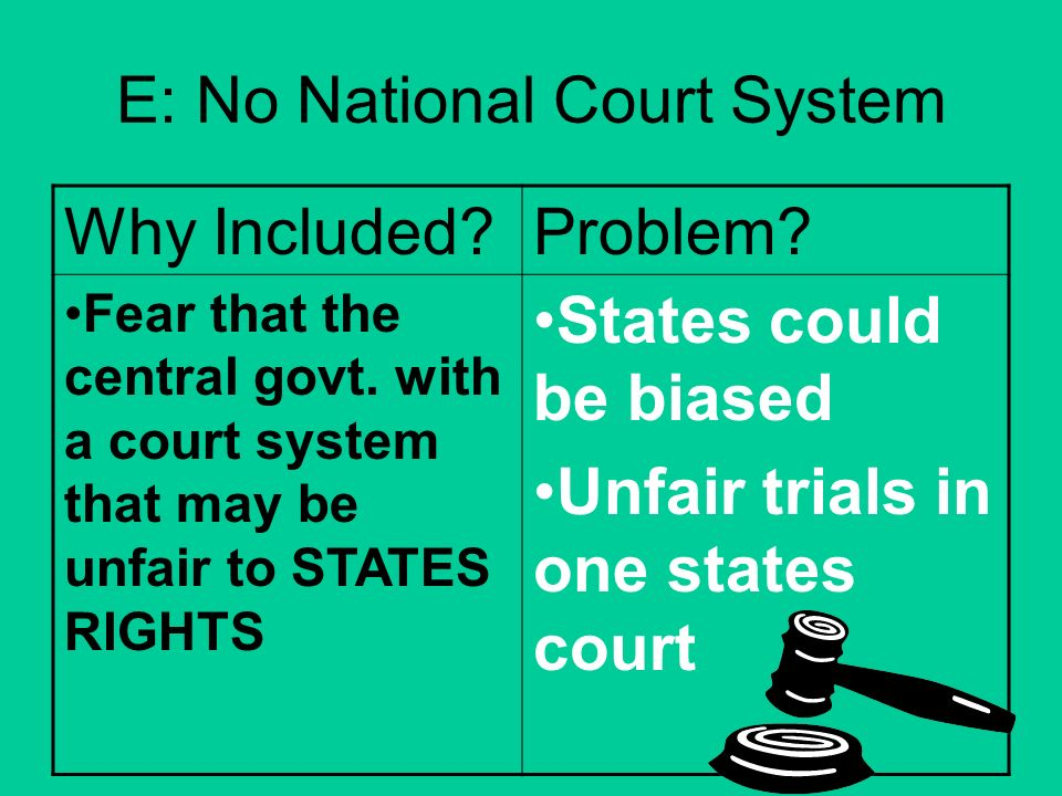 E: No National Court System Why Included?Problem? Fear that the central govt. with a court system that may be unfair to STATES RIGHTS States could be