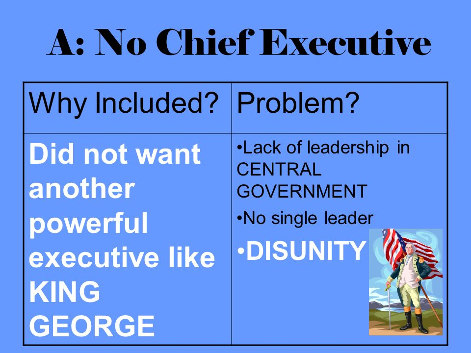 A: No Chief Executive Why Included?Problem? Did not want another powerful executive like KING GEORGE Lack of leadership in CENTRAL GOVERNMENT No singl