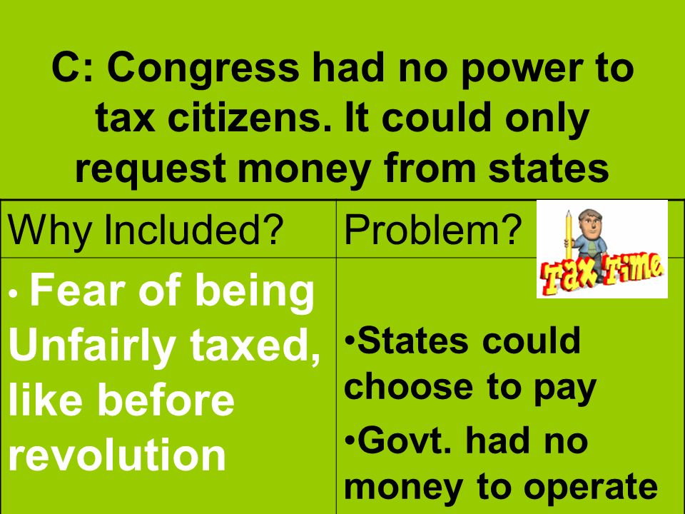 C: Congress had no power to tax citizens. It could only request money from states Why Included?Problem? Fear of being Unfairly taxed, like before revo