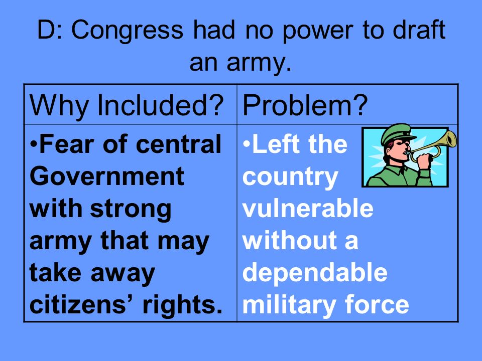 D: Congress had no power to draft an army. Why Included?Problem? Fear of central Government with strong army that may take away citizens rights. Left