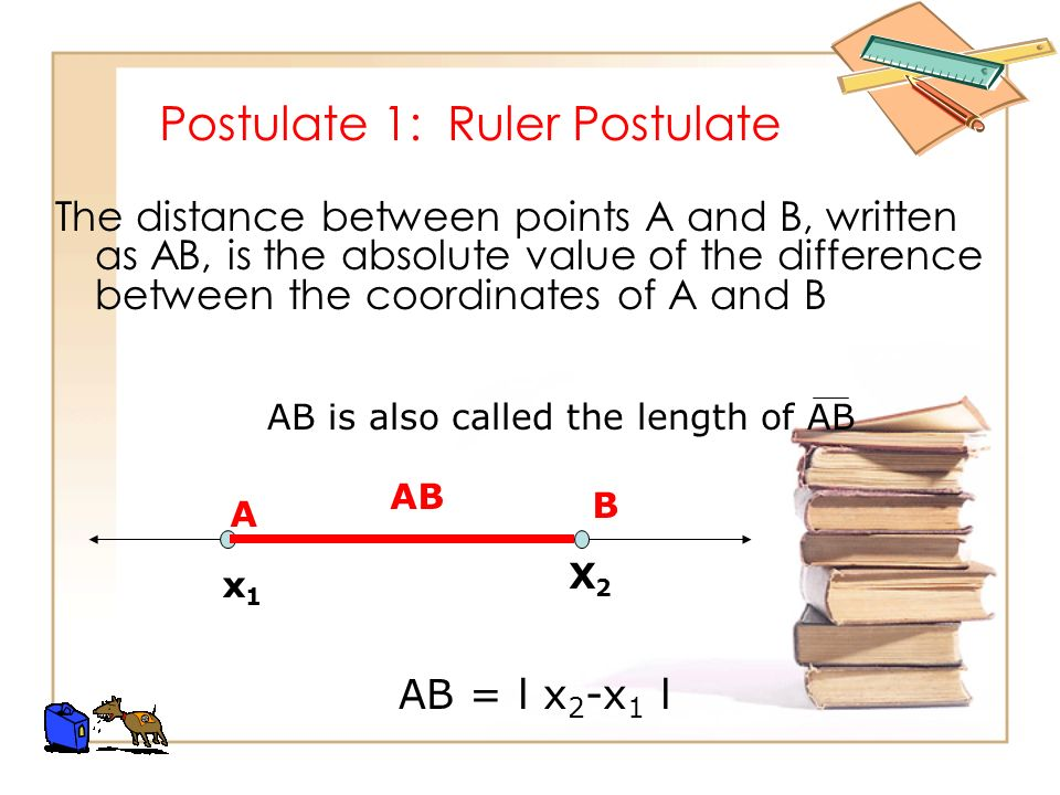 Postulate 1: Ruler Postulate The distance between points A and B, written as AB, is the absolute value of the difference between the coordinates of A