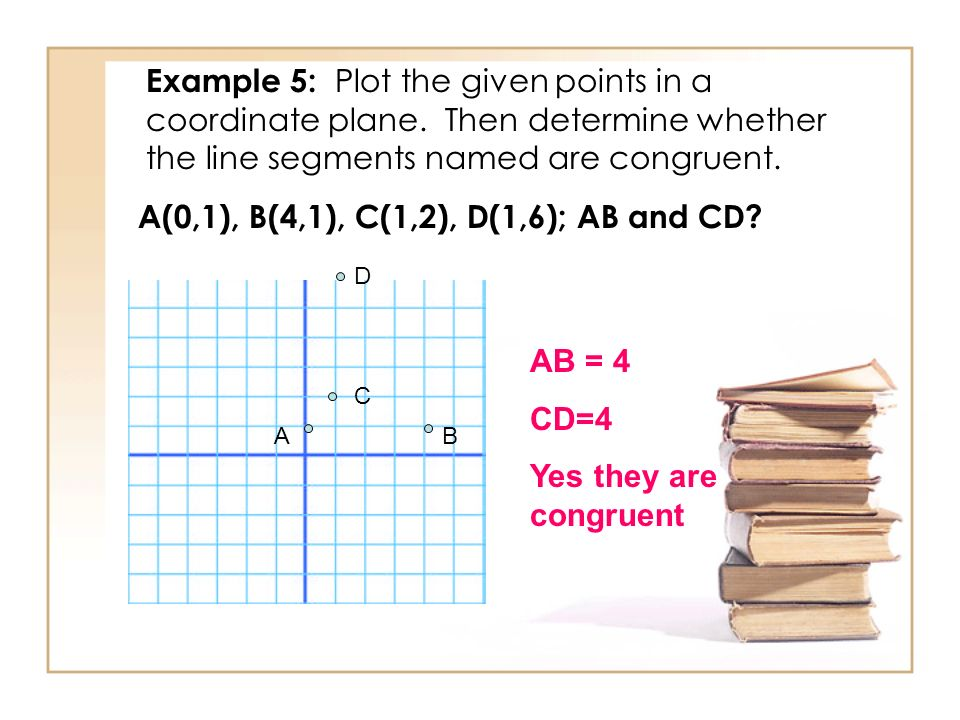 Example 5: Plot the given points in a coordinate plane. Then determine whether the line segments named are congruent. A(0,1), B(4,1), C(1,2), D(1,6);