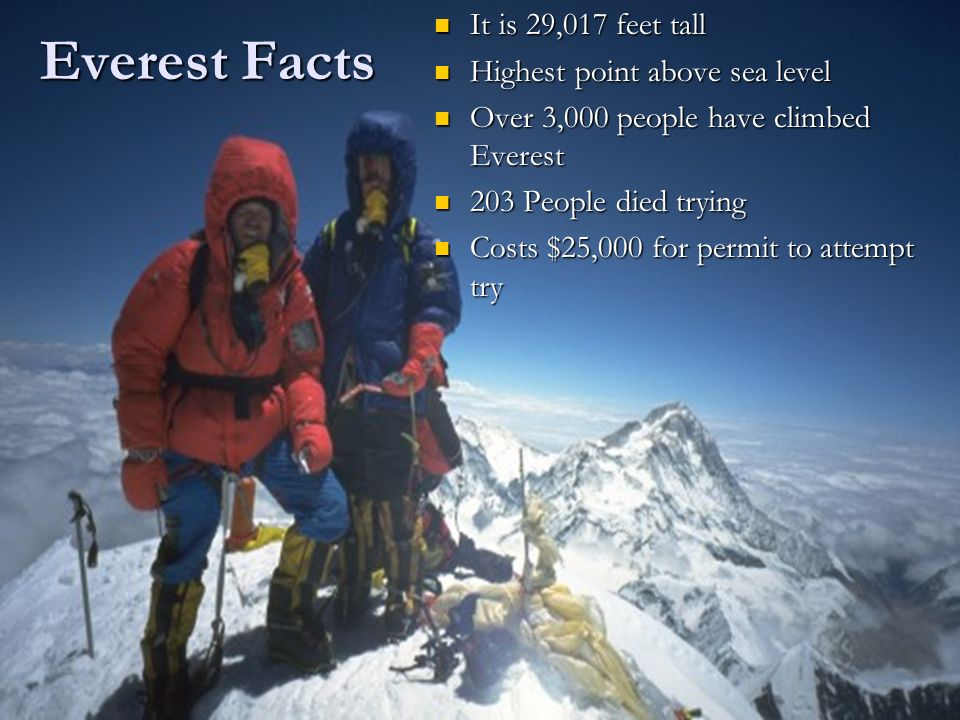 Everest Facts It is 29,017 feet tall It is 29,017 feet tall Highest point above sea level Highest point above sea level Over 3,000 people have climbed Everest Over 3,000 people have climbed Everest 203 People died trying 203 People died trying Costs $25,000 for permit to attempt try Costs $25,000 for permit to attempt try